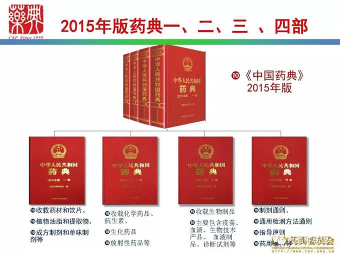 《中国药典》2020年版编制工作最近进展