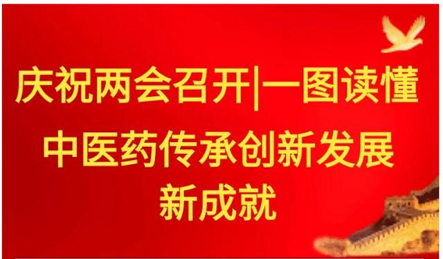 庆祝两会召开 | 一图读懂中医药传承创新发展新成就
